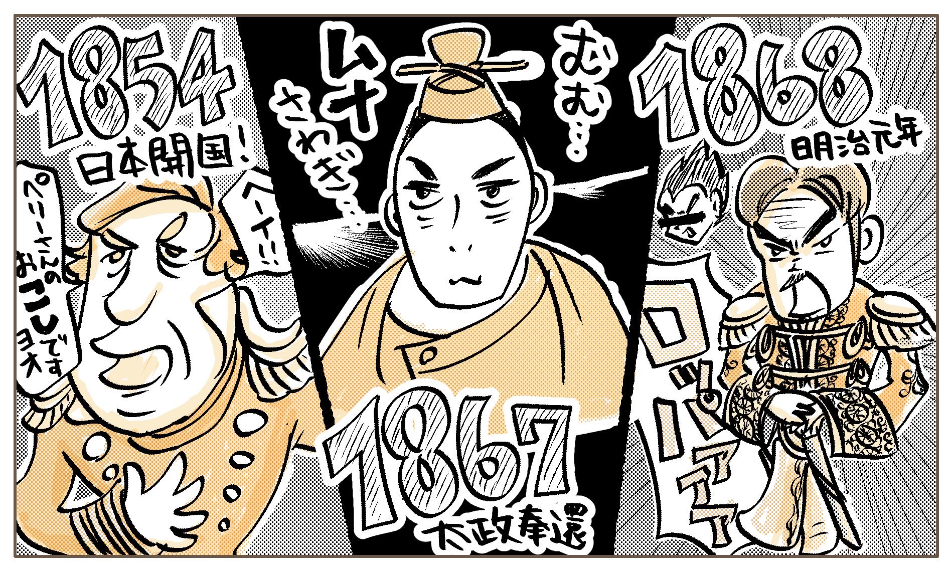 1854ペリー日本開国、1867大政奉還、1868明治元年